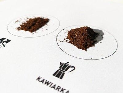 mielenie kawy do kawiarki