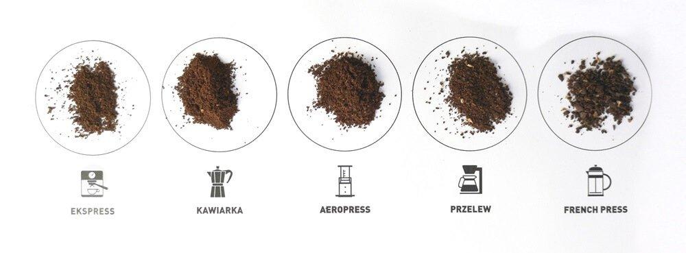 stopień mielenia kawy
