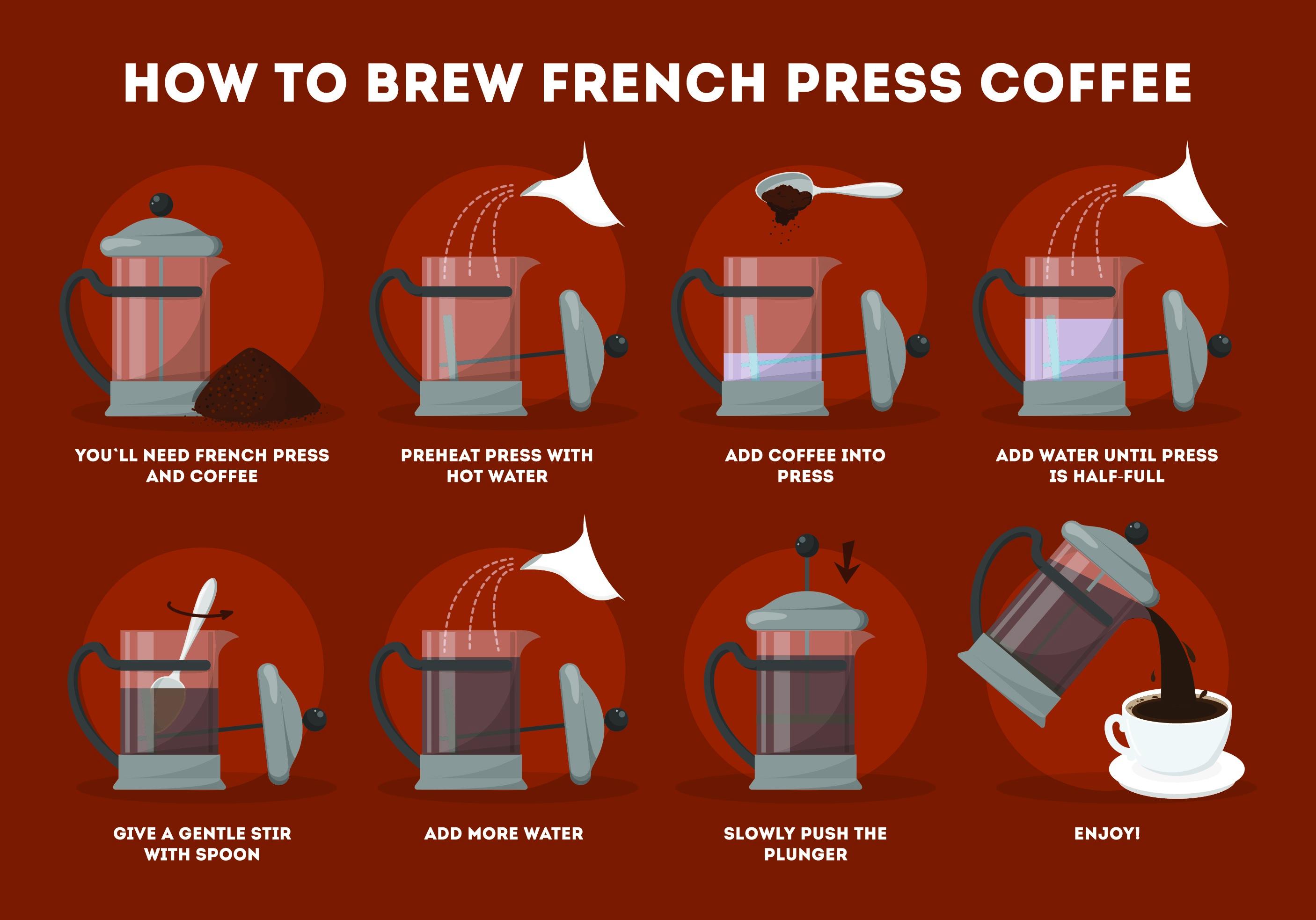 schemat jak parzyć kawę z french pressu