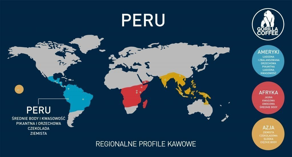kawa peruwiańska gorilla coffee